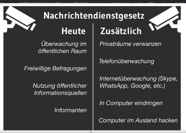 Nachrichtendienstgesetz neu